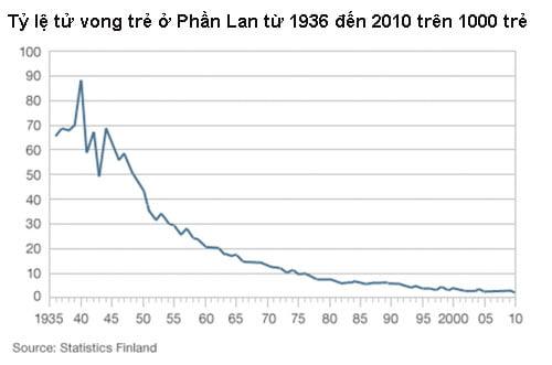 tre-phan-lan-6980-1434702263